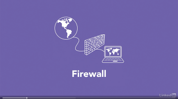 Why building a mental firewall keeps you from becoming distracted